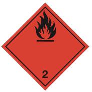 Klass 2.1 - Farosymbol