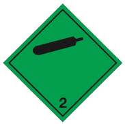 Klass 2.2 - Farosymbol