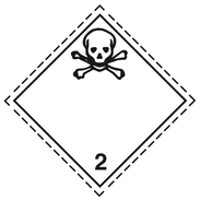 Klass 2.3 - Farosymbol