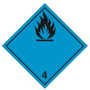 Klass 4.3 - Farosymbol